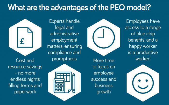 Advantages of the PEO Model - Hive360